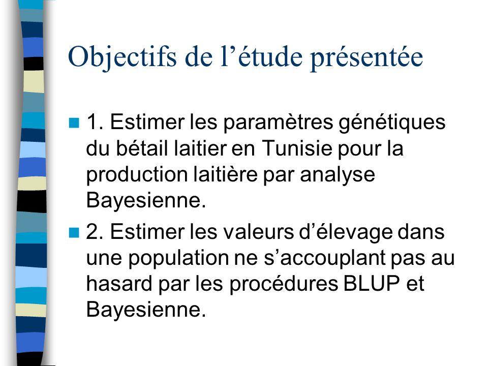 Objectifs de létude présentée 1. Estimer les paramètres génétiques du bétail laitier en Tunisie pour la production laitière par analyse Bayesienne. 2.