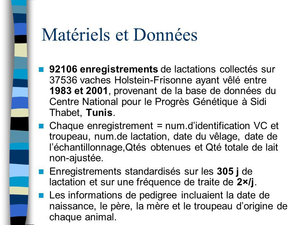 Matériels et Données 92106 enregistrements de lactations collectés sur 37536 vaches Holstein-Frisonne ayant vêlé entre 1983 et 2001, provenant de la b