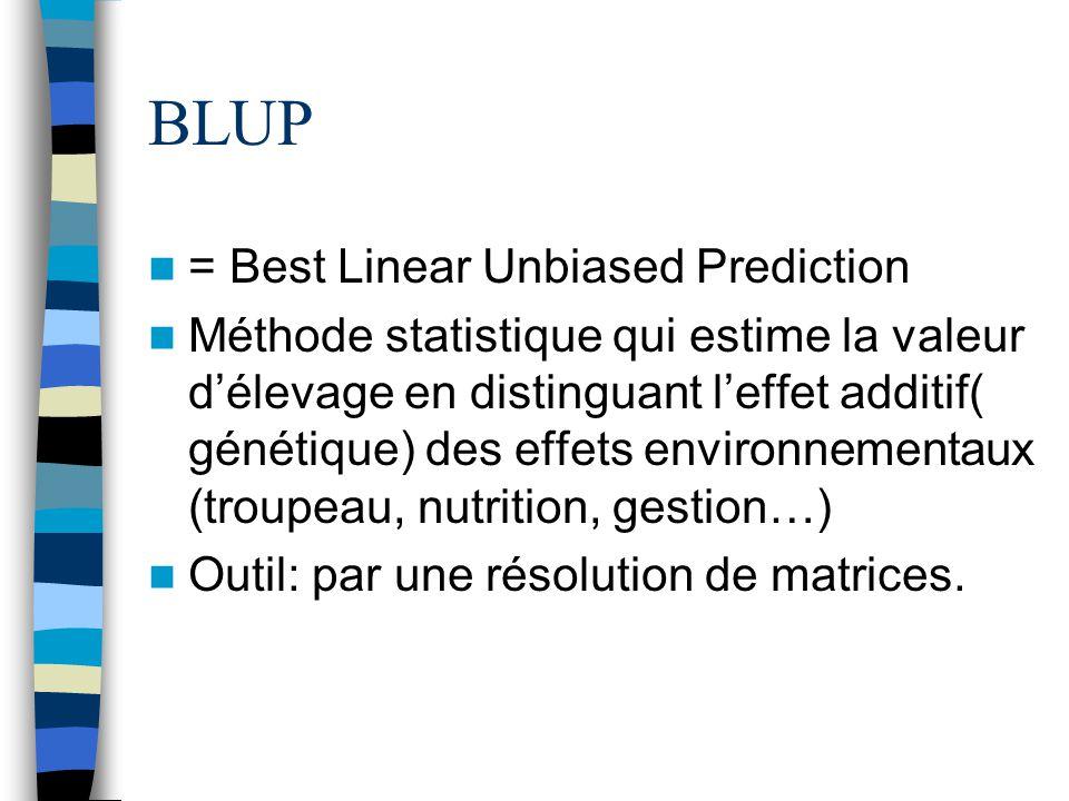 BLUP = Best Linear Unbiased Prediction Méthode statistique qui estime la valeur délevage en distinguant leffet additif( génétique) des effets environn