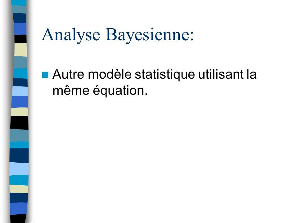 Analyse Bayesienne: Autre modèle statistique utilisant la même équation.
