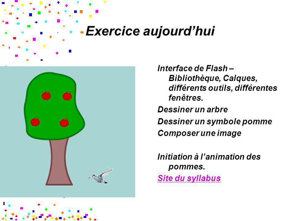Exercice aujourdhui Interface de Flash – Bibliothèque, Calques, différents outils, différentes fenêtres. Dessiner un arbre Dessiner un symbole pomme C