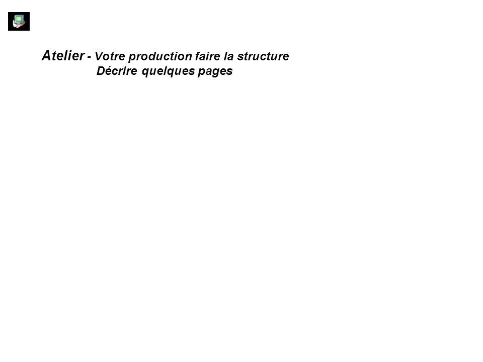 Atelier - Votre production faire la structure Décrire quelques pages