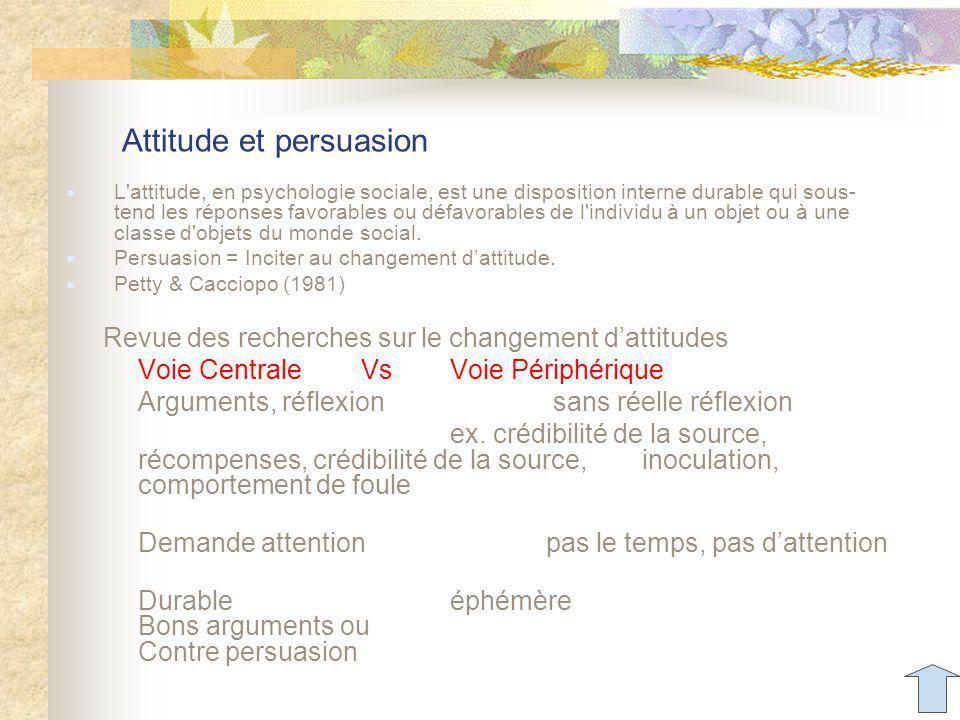 Attitude et persuasion L attitude, en psychologie sociale, est une disposition interne durable qui sous- tend les réponses favorables ou défavorables de l individu à un objet ou à une classe d objets du monde social.