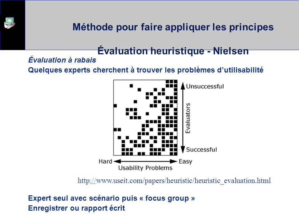 Méthode pour faire appliquer les principes Évaluation heuristique - Nielsen Évaluation à rabais Quelques experts cherchent à trouver les problèmes dut
