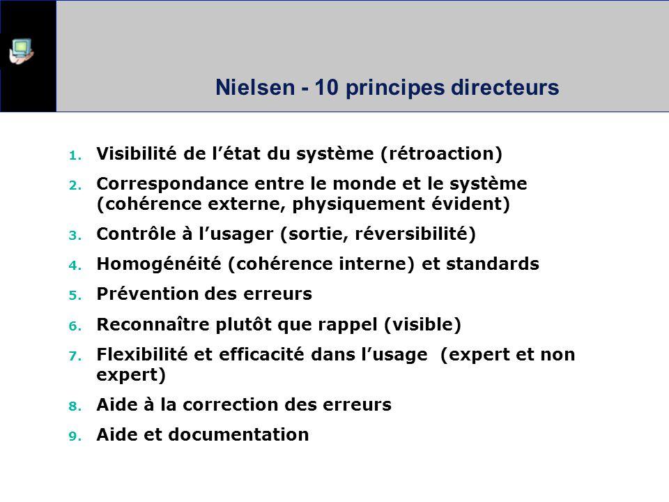 Nielsen - 10 principes directeurs 1. Visibilité de létat du système (rétroaction) 2. Correspondance entre le monde et le système (cohérence externe, p