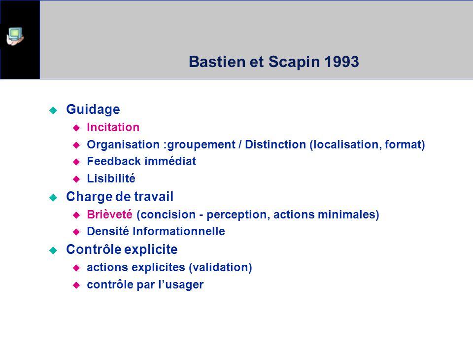 Bastien et Scapin 1993 Guidage Incitation Organisation :groupement / Distinction (localisation, format) Feedback immédiat Lisibilité Charge de travail