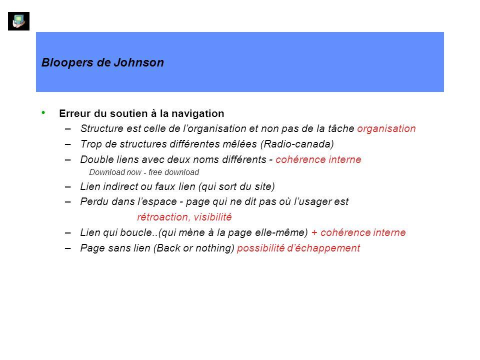 Bloopers de Johnson Erreur du soutien à la navigation –Structure est celle de lorganisation et non pas de la tâche organisation –Trop de structures di
