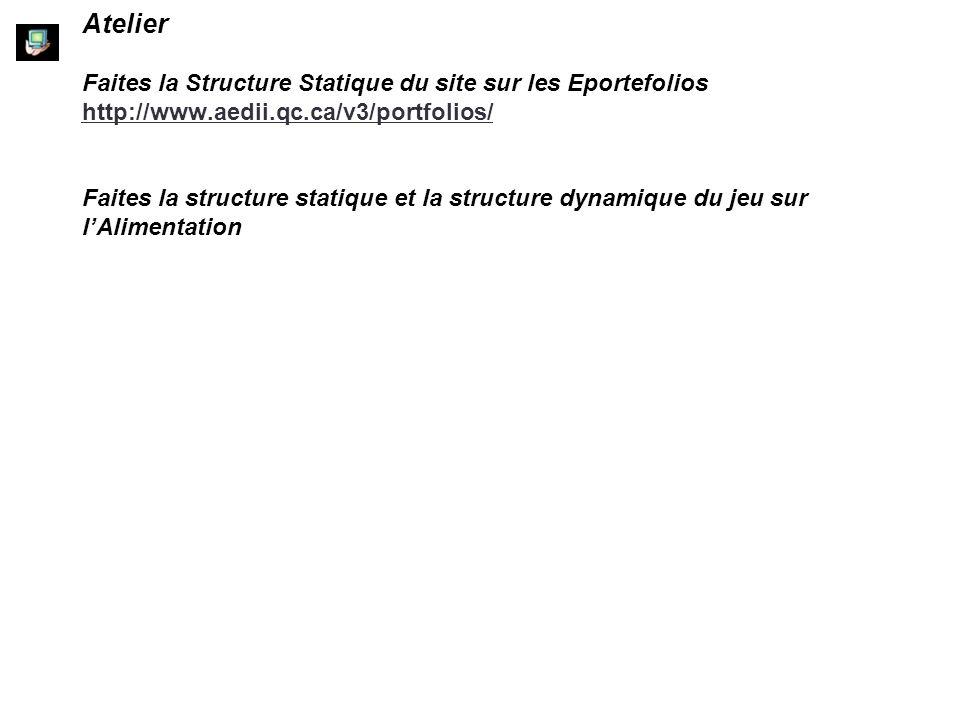 Atelier Faites la Structure Statique du site sur les Eportefolios http://www.aedii.qc.ca/v3/portfolios/ Faites la structure statique et la structure dynamique du jeu sur lAlimentation http://www.aedii.qc.ca/v3/portfolios/