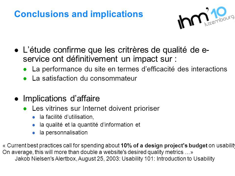 Conclusions and implications Létude confirme que les critrères de qualité de e- service ont définitivement un impact sur : La performance du site en t