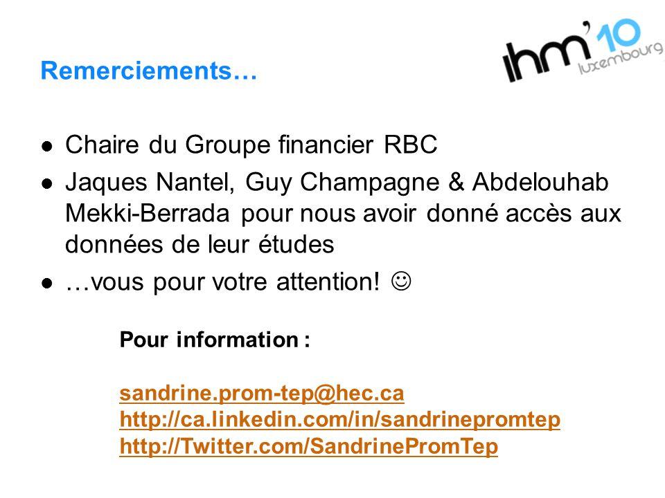Remerciements… Chaire du Groupe financier RBC Jaques Nantel, Guy Champagne & Abdelouhab Mekki-Berrada pour nous avoir donné accès aux données de leur