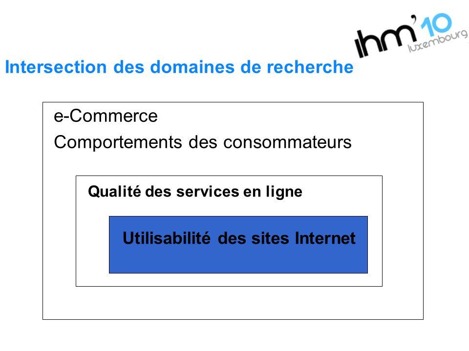 Intersection des domaines de recherche e-Commerce Comportements des consommateurs Qualité des services en ligne Utilisabilité des sites Internet