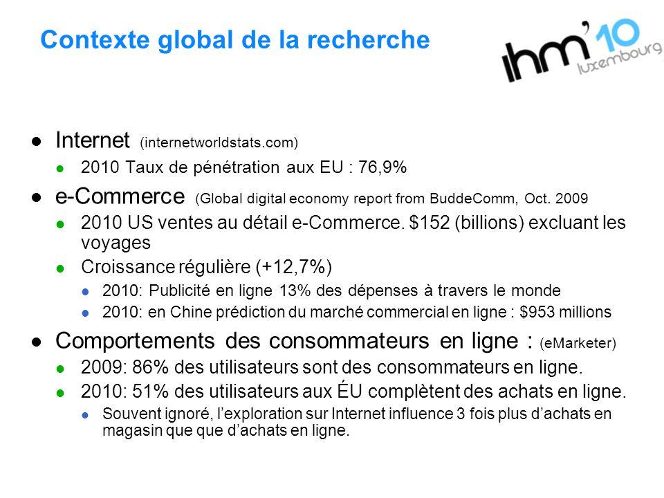 Contexte global de la recherche Internet (internetworldstats.com) 2010 Taux de pénétration aux EU : 76,9% e-Commerce (Global digital economy report fr