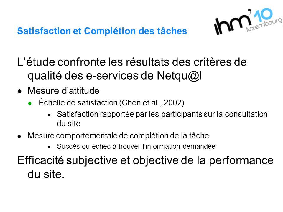 Satisfaction et Complétion des tâches Létude confronte les résultats des critères de qualité des e-services de Netqu@l Mesure dattitude Échelle de sat