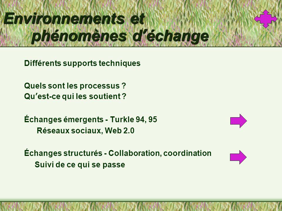 Environnements et phénomènes déchange Différents supports techniques Quels sont les processus .
