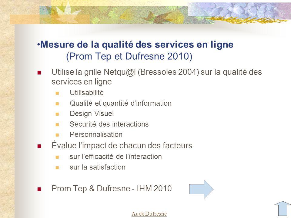 Mesure de la qualité des services en ligne (Prom Tep et Dufresne 2010) Utilise la grille Netqu@l (Bressoles 2004) sur la qualité des services en ligne