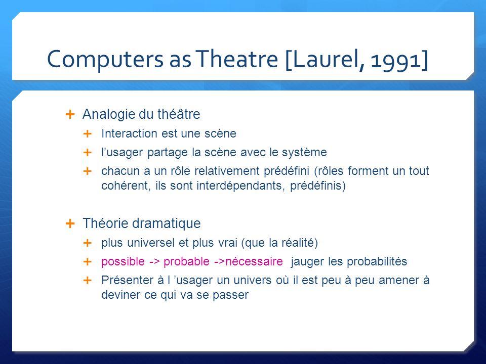 Computers as Theatre [Laurel, 1991] Analogie du théâtre Interaction est une scène lusager partage la scène avec le système chacun a un rôle relativement prédéfini (rôles forment un tout cohérent, ils sont interdépendants, prédéfinis) Théorie dramatique plus universel et plus vrai (que la réalité) possible -> probable ->nécessaire jauger les probabilités Présenter à l usager un univers où il est peu à peu amener à deviner ce qui va se passer