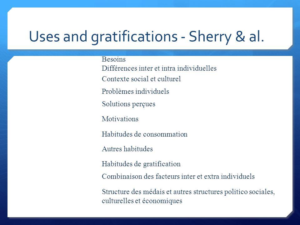 Uses and gratifications - Sherry & al. Besoins Différences inter et intra individuelles Contexte social et culturel Problèmes individuels Solutions pe