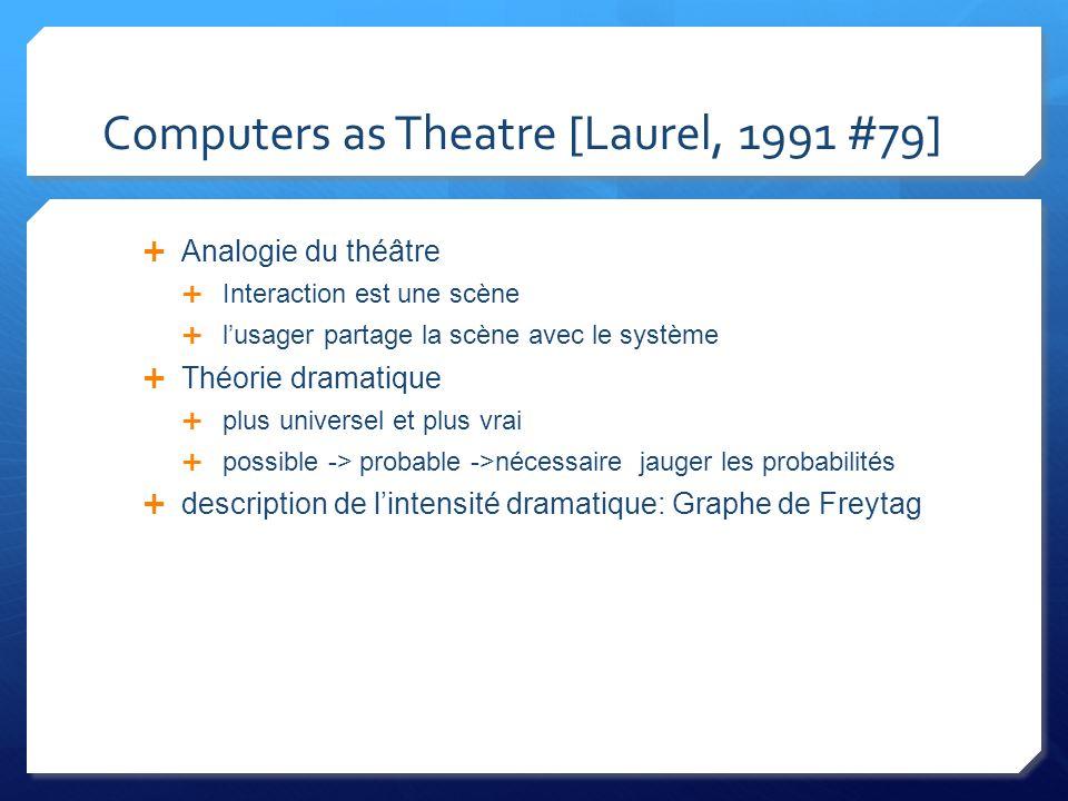 Computers as Theatre [Laurel, 1991 #79] Analogie du théâtre Interaction est une scène lusager partage la scène avec le système Théorie dramatique plus universel et plus vrai possible -> probable ->nécessaire jauger les probabilités description de lintensité dramatique: Graphe de Freytag