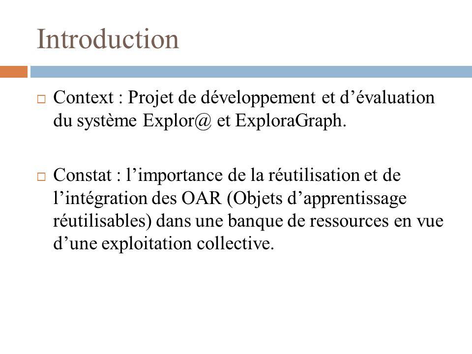 Introduction Context : Projet de développement et dévaluation du système Explor@ et ExploraGraph. Constat : limportance de la réutilisation et de lint