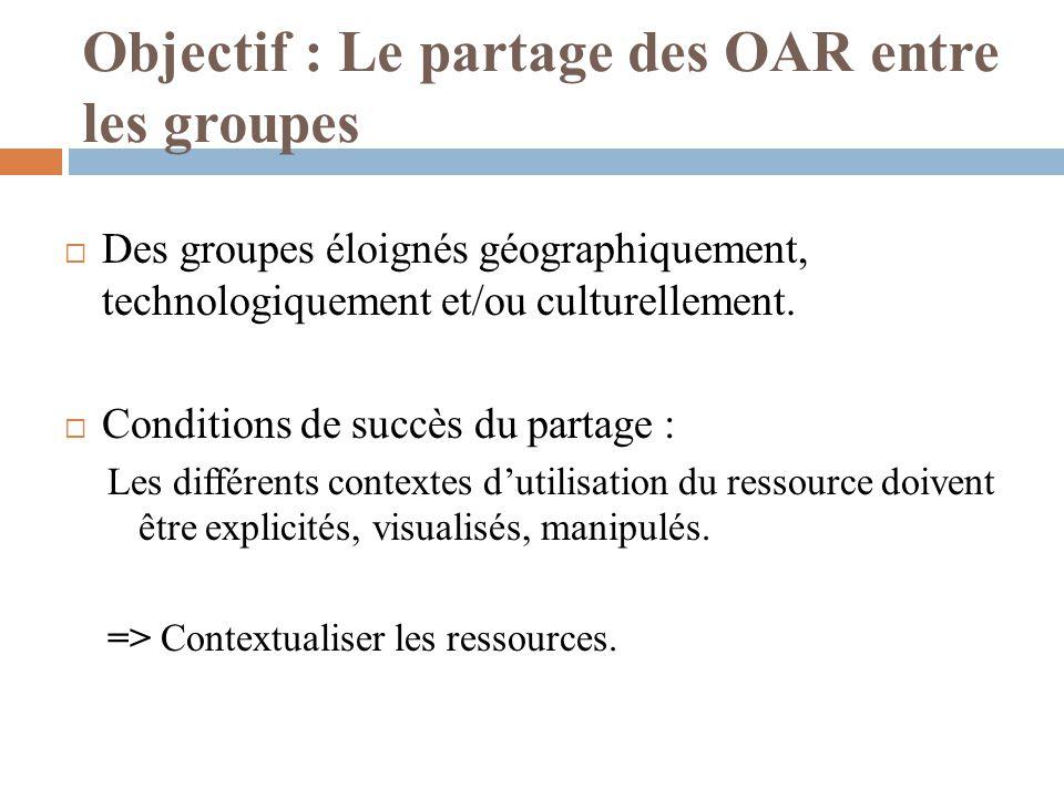 Objectif : Le partage des OAR entre les groupes Des groupes éloignés géographiquement, technologiquement et/ou culturellement. Conditions de succès du
