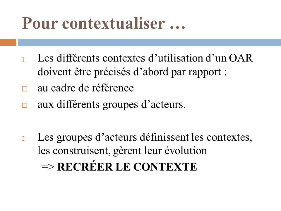 Pour contextualiser … 1. Les différents contextes dutilisation dun OAR doivent être précisés dabord par rapport : au cadre de référence aux différents