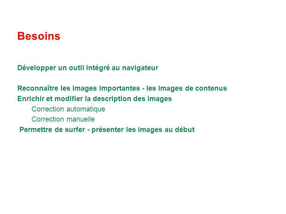 Besoins Développer un outil intégré au navigateur Reconnaître les images importantes - les images de contenus Enrichir et modifier la description des