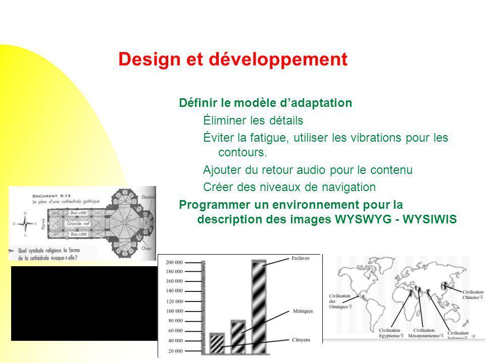 Design et développement Définir le modèle dadaptation Éliminer les détails Éviter la fatigue, utiliser les vibrations pour les contours. Ajouter du re