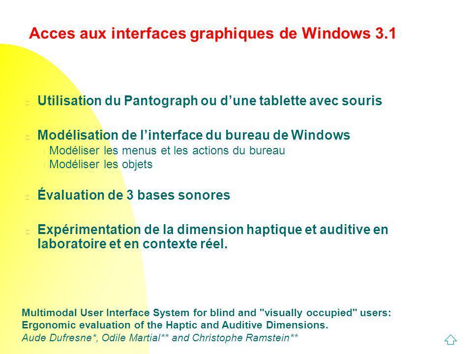 Acces aux interfaces graphiques de Windows 3.1 n Utilisation du Pantograph ou dune tablette avec souris n Modélisation de linterface du bureau de Wind