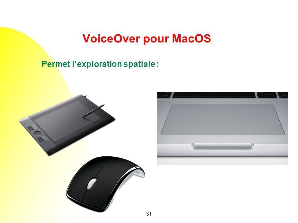 31 VoiceOver pour MacOS Permet lexploration spatiale :