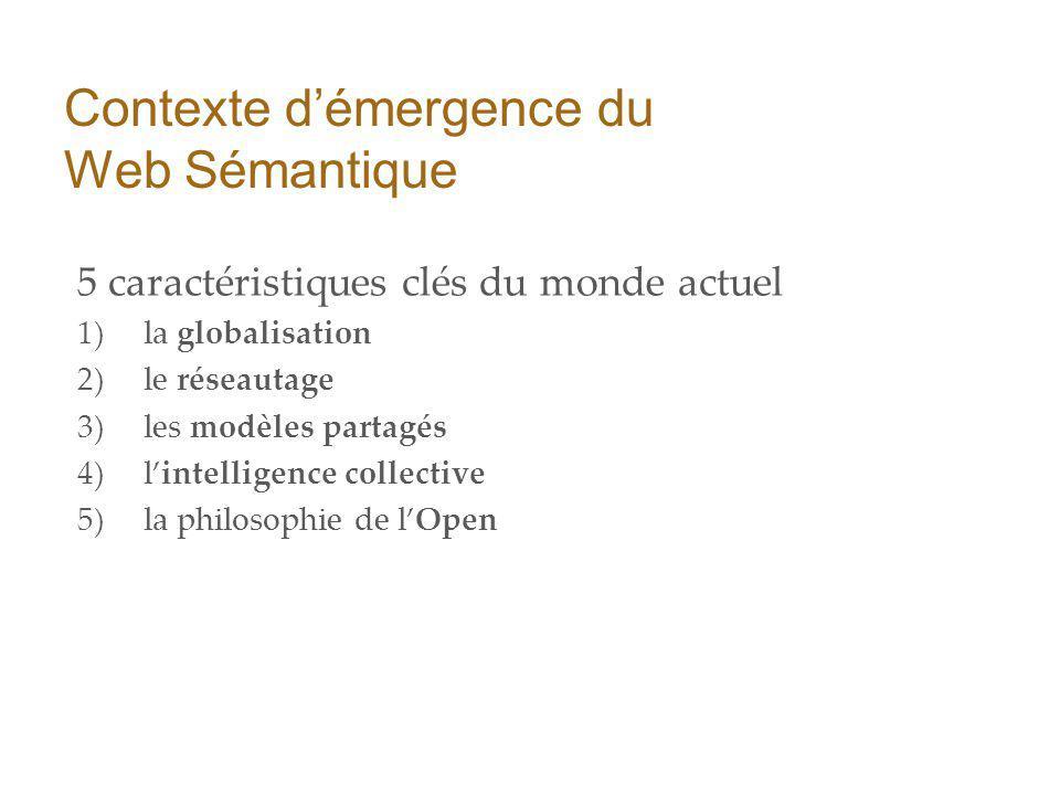 5 caractéristiques clés du monde actuel 1)la globalisation 2)le réseautage 3)les modèles partagés 4)lintelligence collective 5)la philosophie de lOpen Contexte démergence du Web Sémantique