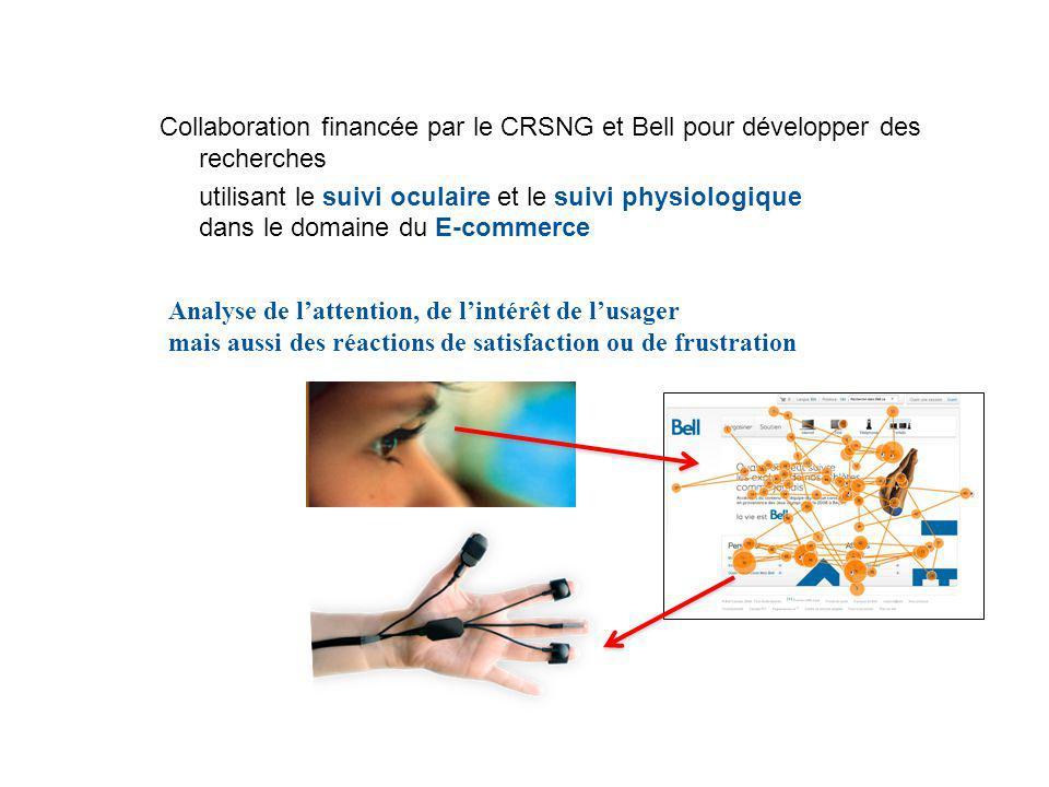 Collaboration financée par le CRSNG et Bell pour développer des recherches utilisant le suivi oculaire et le suivi physiologique dans le domaine du E-commerce Analyse de lattention, de lintérêt de lusager mais aussi des réactions de satisfaction ou de frustration