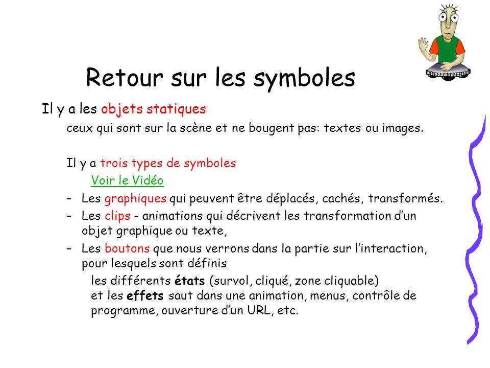 Retour sur les symboles Il y a les objets statiques ceux qui sont sur la scène et ne bougent pas: textes ou images.