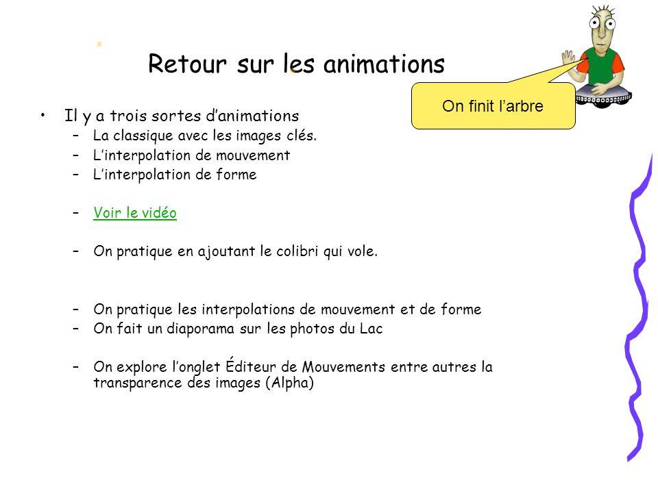 Retour sur les animations Il y a trois sortes danimations –La classique avec les images clés.