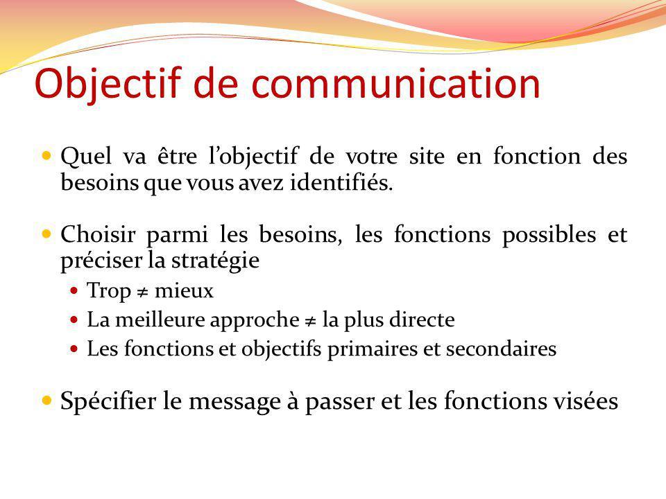 Objectif de communication Quel va être lobjectif de votre site en fonction des besoins que vous avez identifiés.