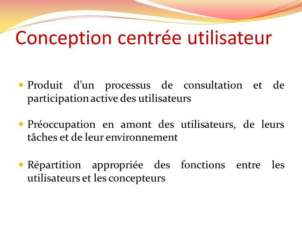 Conception centrée utilisateur Produit dun processus de consultation et de participation active des utilisateurs Préoccupation en amont des utilisateurs, de leurs tâches et de leur environnement Répartition appropriée des fonctions entre les utilisateurs et les concepteurs