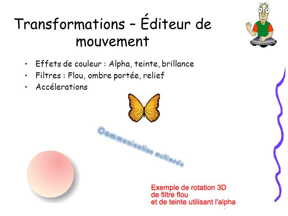 Transformations – Éditeur de mouvement Effets de couleur : Alpha, teinte, brillance Filtres : Flou, ombre portée, relief Accélerations