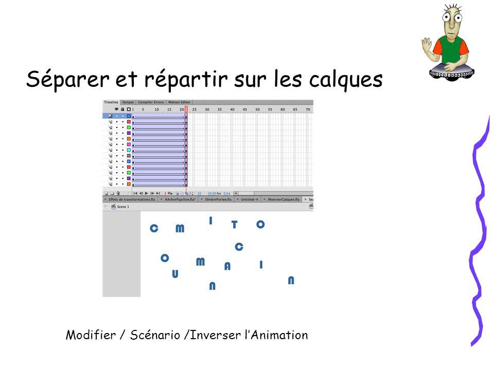 Séparer et répartir sur les calques Modifier / Scénario /Inverser lAnimation