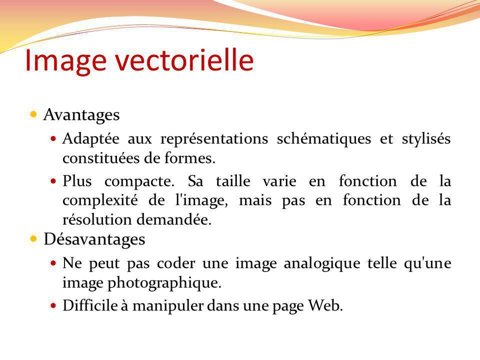 Image vectorielle Avantages Adaptée aux représentations schématiques et stylisés constituées de formes.