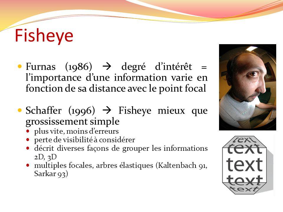 Fisheye Furnas (1986) degré dintérêt = limportance dune information varie en fonction de sa distance avec le point focal Schaffer (1996) Fisheye mieux