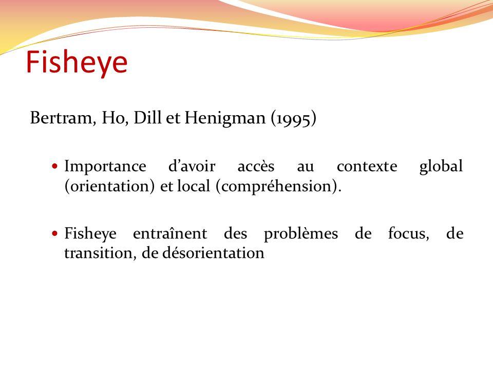 Fisheye Bertram, Ho, Dill et Henigman (1995) Importance davoir accès au contexte global (orientation) et local (compréhension). Fisheye entraînent des