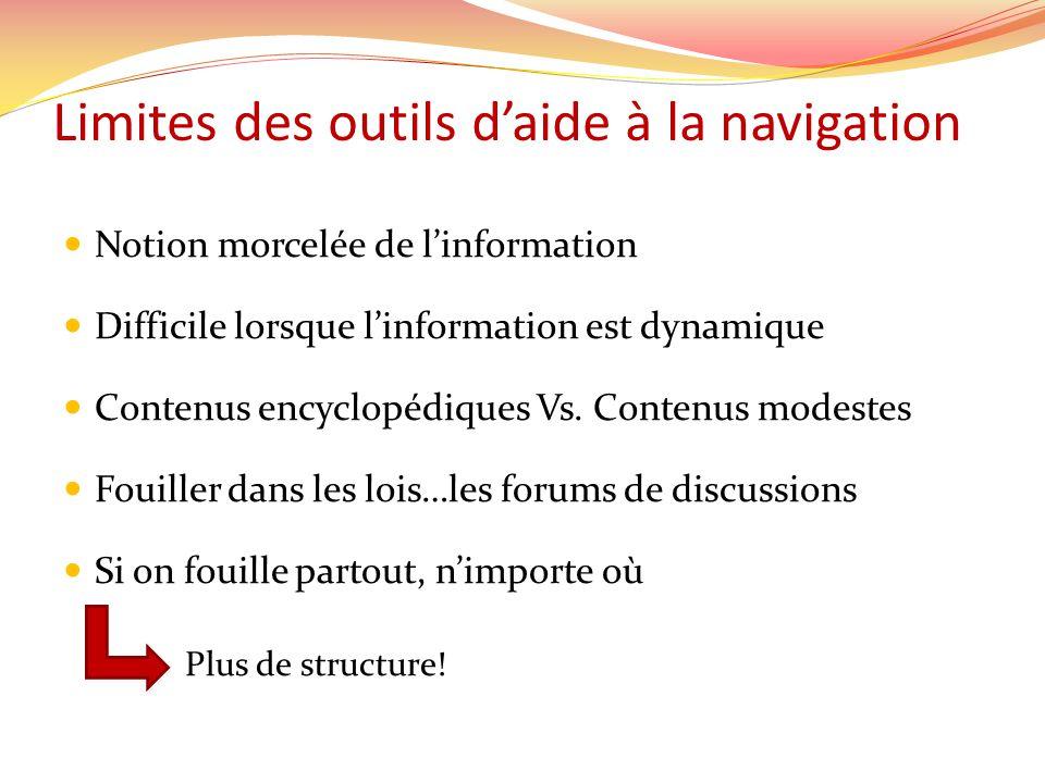 Limites des outils daide à la navigation Notion morcelée de linformation Difficile lorsque linformation est dynamique Contenus encyclopédiques Vs. Con