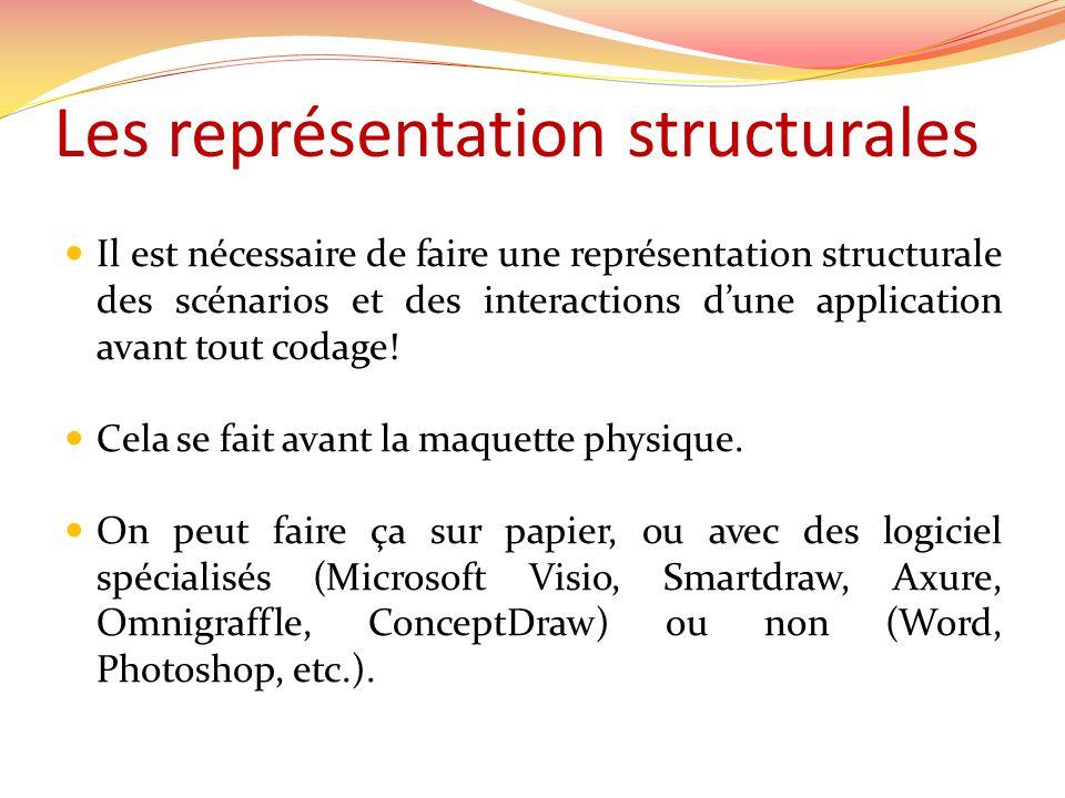 Les représentation structurales Il est nécessaire de faire une représentation structurale des scénarios et des interactions dune application avant tou