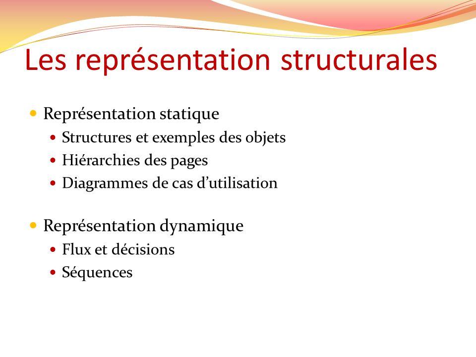 Les représentation structurales Représentation statique Structures et exemples des objets Hiérarchies des pages Diagrammes de cas dutilisation Représe