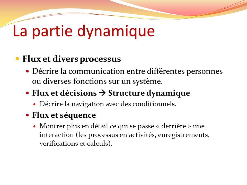 La partie dynamique Flux et divers processus Décrire la communication entre différentes personnes ou diverses fonctions sur un système. Flux et décisi