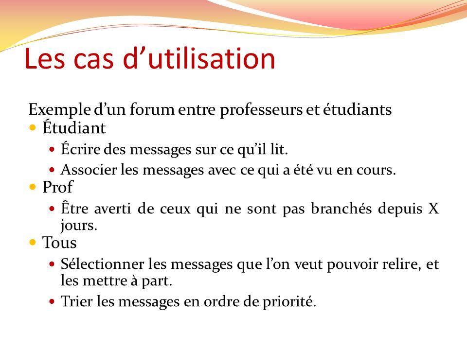Les cas dutilisation Exemple dun forum entre professeurs et étudiants Étudiant Écrire des messages sur ce quil lit. Associer les messages avec ce qui