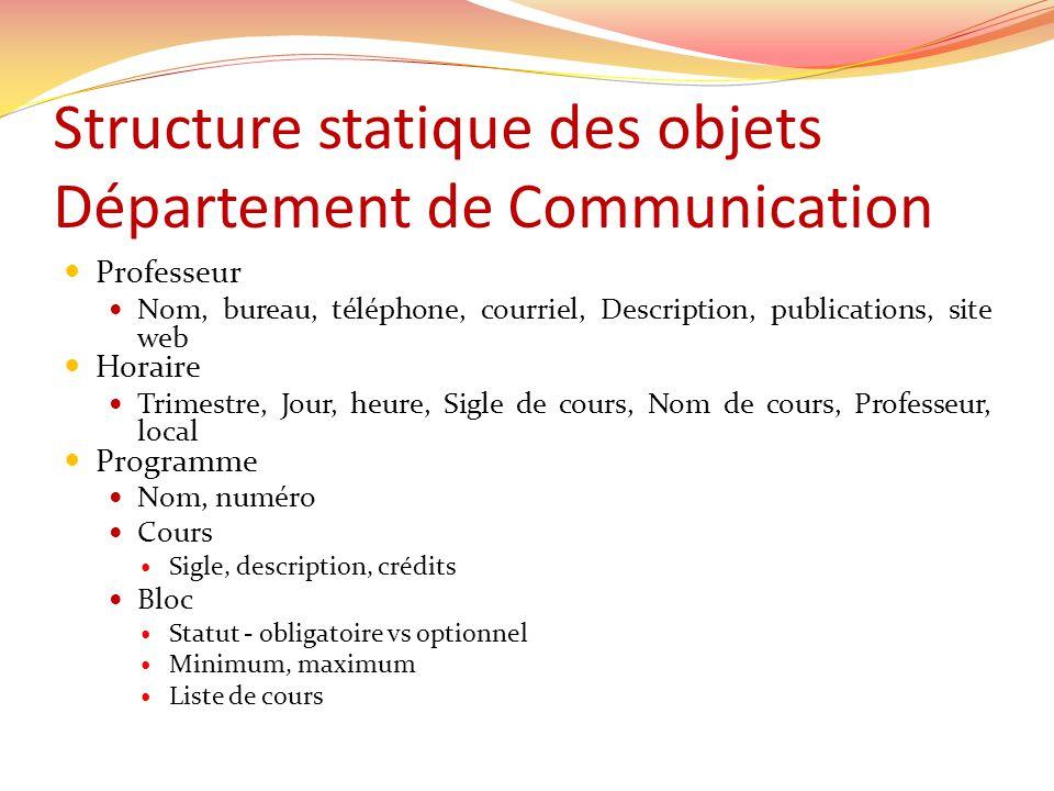 Structure statique des objets Département de Communication Professeur Nom, bureau, téléphone, courriel, Description, publications, site web Horaire Tr