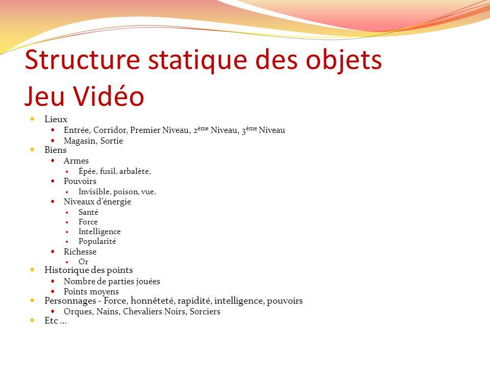 Structure statique des objets Jeu Vidéo Lieux Entrée, Corridor, Premier Niveau, 2 ème Niveau, 3 ème Niveau Magasin, Sortie Biens Armes Épée, fusil, ar