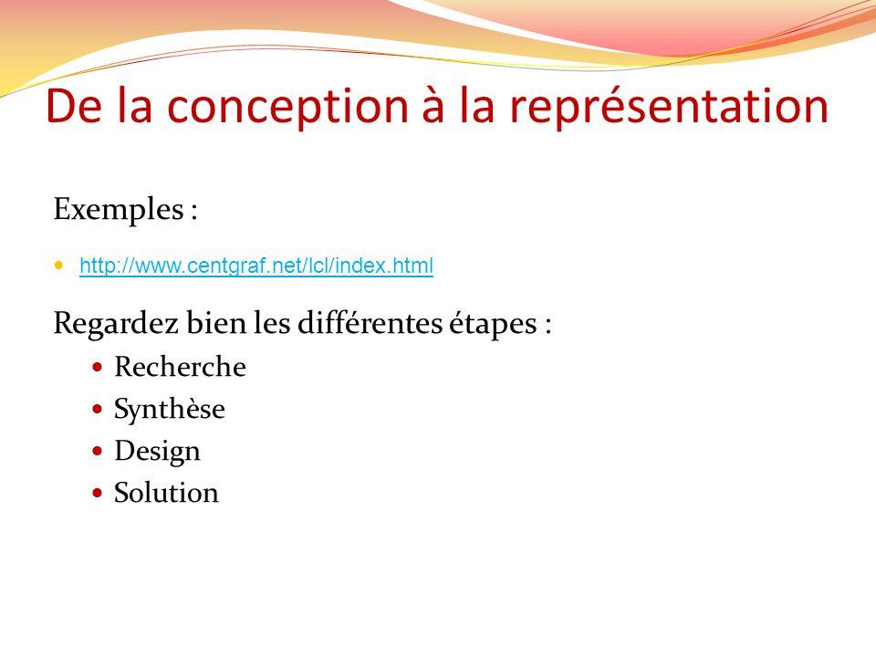 De la conception à la représentation Exemples : http://www.centgraf.net/lcl/index.html Regardez bien les différentes étapes : Recherche Synthèse Desig
