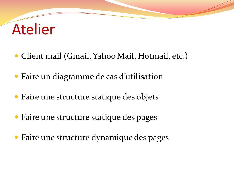 Client mail (Gmail, Yahoo Mail, Hotmail, etc.) Faire un diagramme de cas dutilisation Faire une structure statique des objets Faire une structure stat