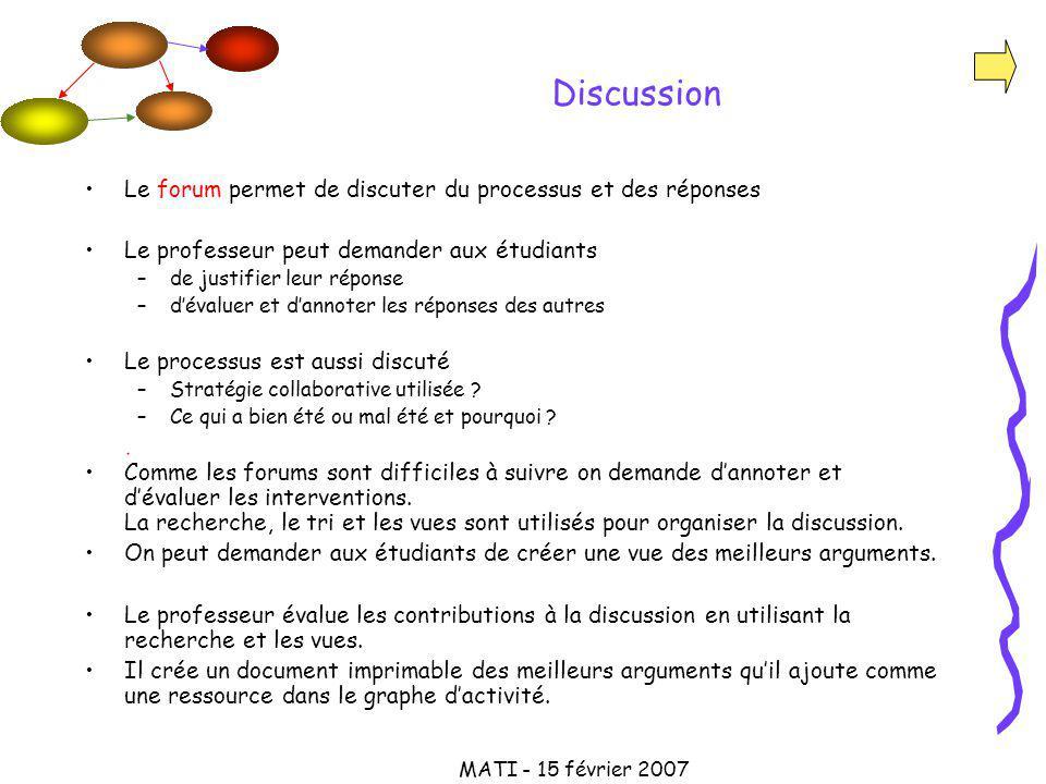 MATI - 15 février 2007 Discussion Le forum permet de discuter du processus et des réponses Le professeur peut demander aux étudiants –de justifier leur réponse –dévaluer et dannoter les réponses des autres Le processus est aussi discuté –Stratégie collaborative utilisée .